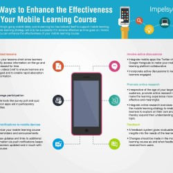 Six Ways to Enhance the Effectiveness of Your Mobile Learning Course